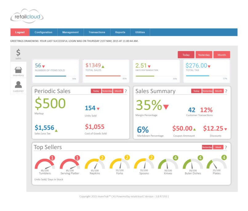 6.3615-CAS-Dashboard-design-mock-up